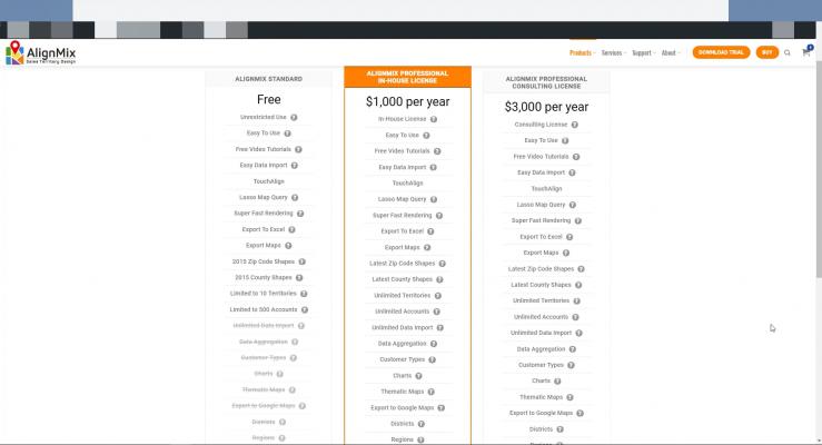 AlignMix Free vs Pro